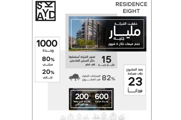 سكاي أبو ظبي إضافة قوية للقطاع العقاري المصري